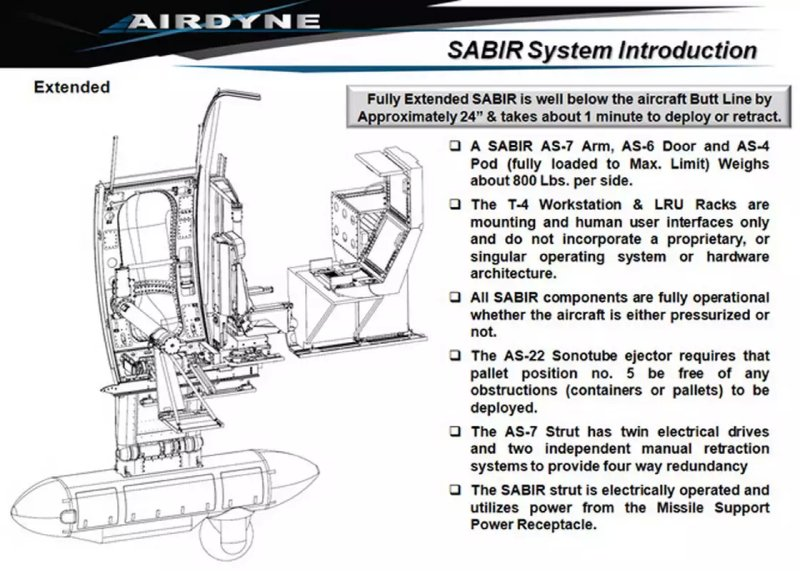 sabir-system-introduction